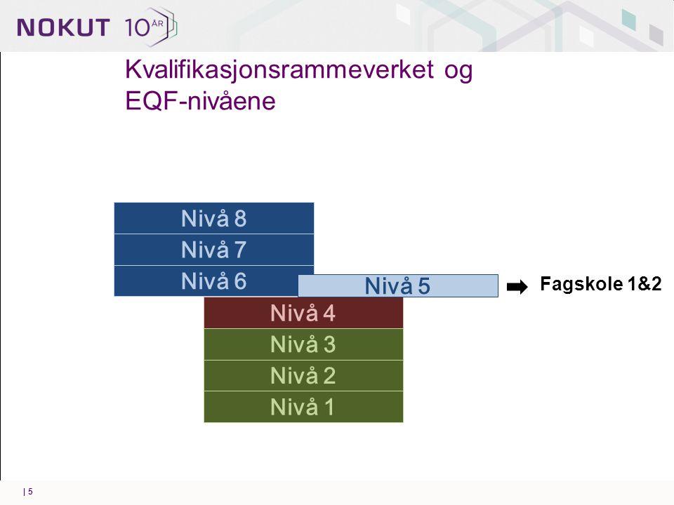 Nivå 8 Nivå 7 Nivå 6 Nivå 4 Nivå 3 Nivå 2 Nivå 1 Nivå 5 | 6 Kvalifikasjonsrammeverket og EQF-nivåene Master Bache- lor Ph.d.
