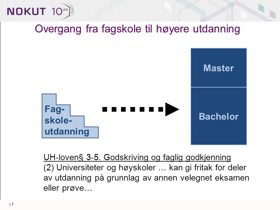 Overgang fra fagskole til høyere utdanning | 7 UH-loven§ 3-5.