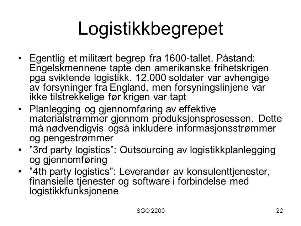 SGO 220022 Logistikkbegrepet •Egentlig et militært begrep fra 1600-tallet. Påstand: Engelskmennene tapte den amerikanske frihetskrigen pga sviktende l