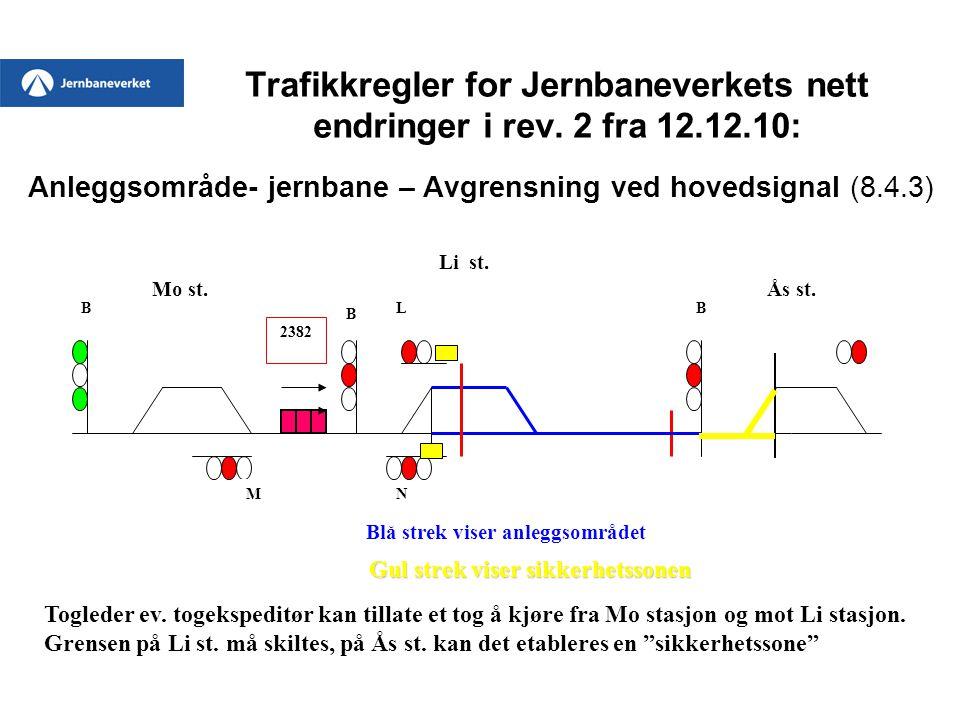 Trafikkregler for Jernbaneverkets nett endringer i rev. 2 fra 12.12.10: Anleggsområde- jernbane – Avgrensning ved hovedsignal (8.4.3) Mo st. Li st. Ås