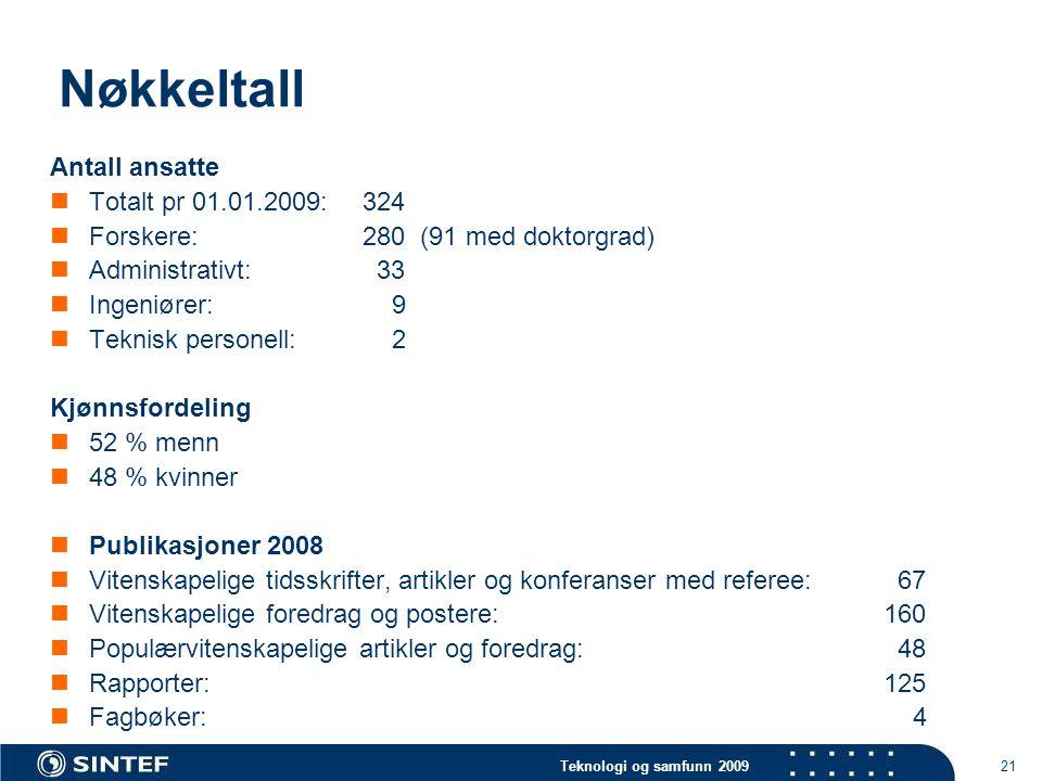 Teknologi og samfunn 2009 21 Nøkkeltall Antall ansatte  Totalt pr 01.01.2009:324  Forskere:280 (91 med doktorgrad)  Administrativt: 33  Ingeniører