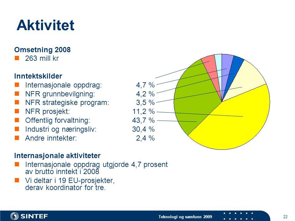 Teknologi og samfunn 2009 22 Aktivitet Omsetning 2008  263 mill kr Inntektskilder  Internasjonale oppdrag: 4,7 %  NFR grunnbevilgning: 4,2 %  NFR