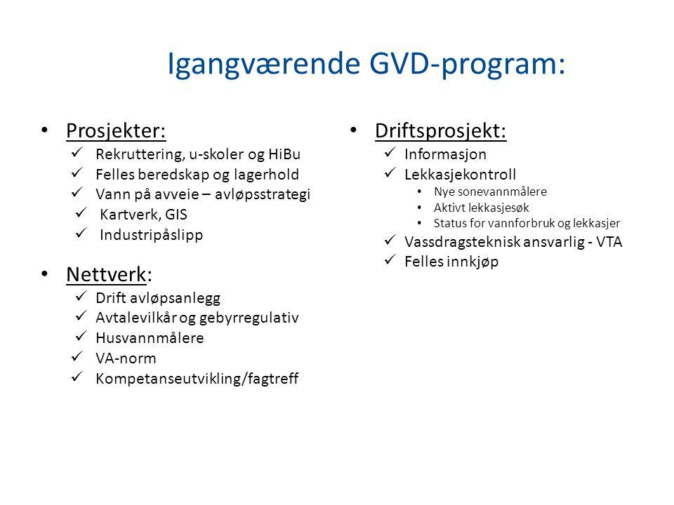 Økt GVD-fokus på avløp Jfr. Vannbalansen:
