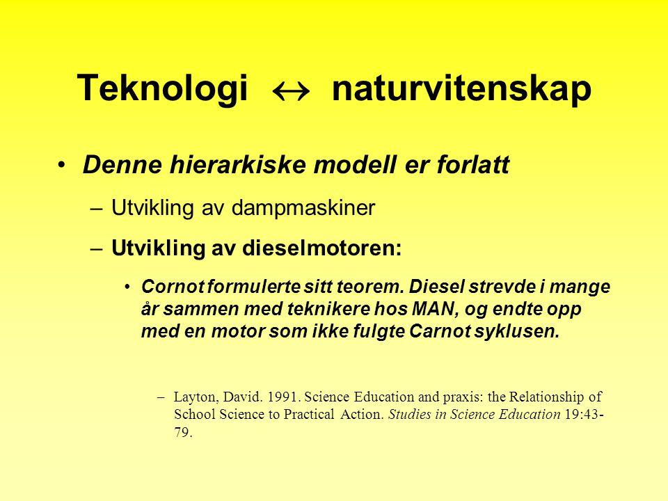Teknologi  naturvitenskap •Denne hierarkiske modell er forlatt –Utvikling av dampmaskiner –Utvikling av dieselmotoren: •Cornot formulerte sitt teorem.