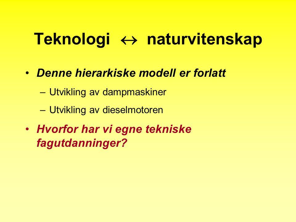 Teknologi  naturvitenskap •Denne hierarkiske modell er forlatt –Utvikling av dampmaskiner –Utvikling av dieselmotoren •Hvorfor har vi egne tekniske fagutdanninger