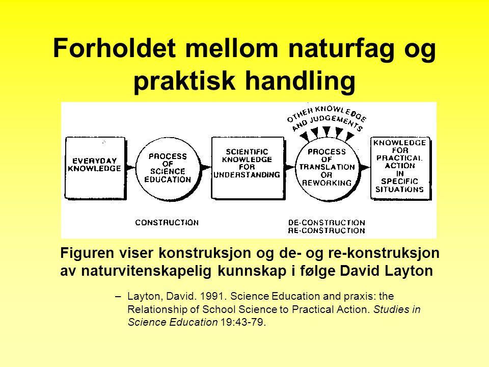 Forholdet mellom naturfag og praktisk handling Figuren viser konstruksjon og de- og re-konstruksjon av naturvitenskapelig kunnskap i følge David Layton –Layton, David.