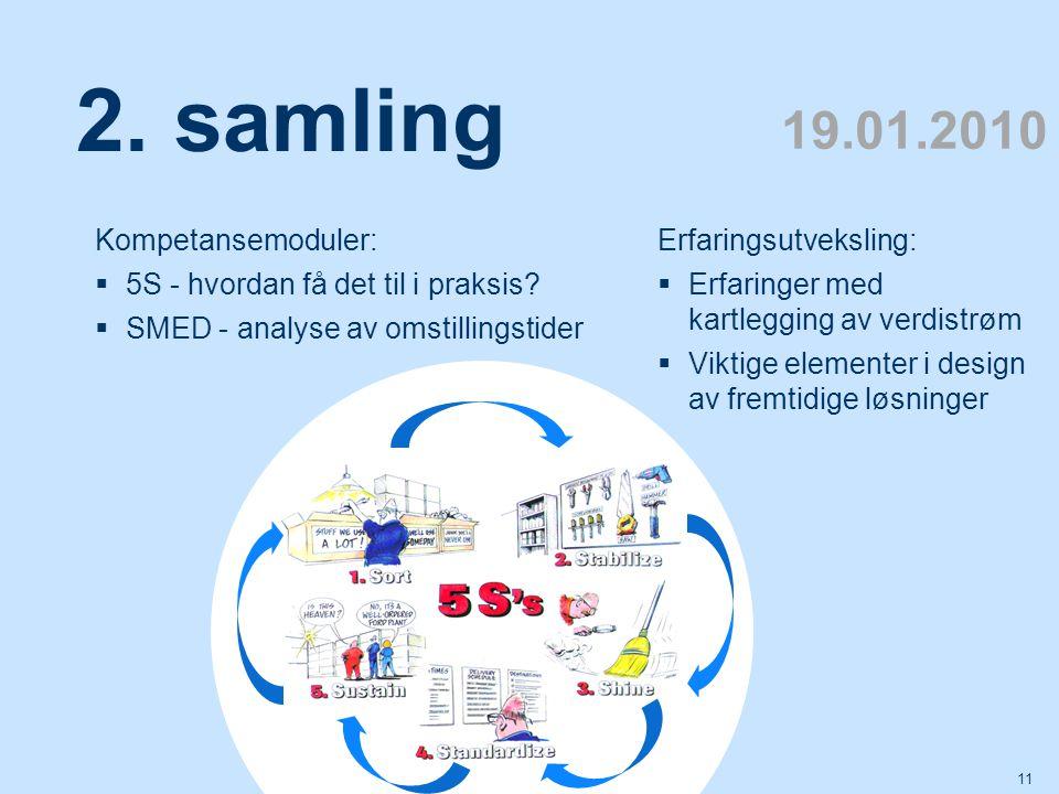Teknologi og samfunn 11 2. samling 19.01.2010 Kompetansemoduler:  5S - hvordan få det til i praksis?  SMED - analyse av omstillingstider Erfaringsut
