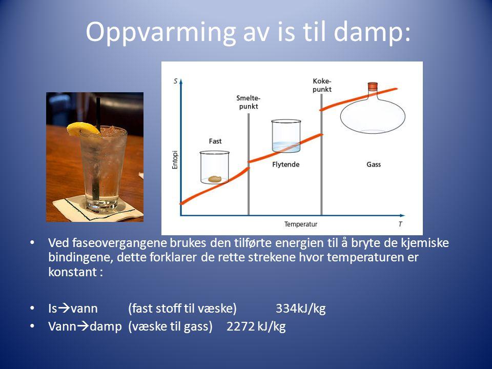 Oppvarming av is til damp: • Ved faseovergangene brukes den tilførte energien til å bryte de kjemiske bindingene, dette forklarer de rette strekene hvor temperaturen er konstant : • Is  vann (fast stoff til væske)334kJ/kg • Vann  damp(væske til gass)2272 kJ/kg