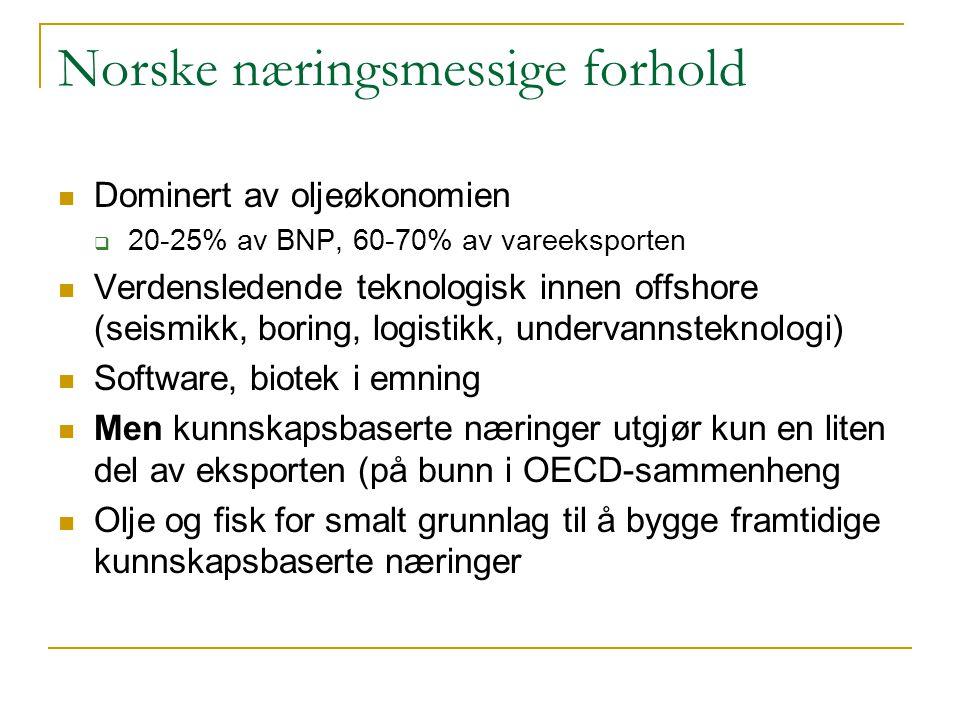Norske næringsmessige forhold  Dominert av oljeøkonomien  20-25% av BNP, 60-70% av vareeksporten  Verdensledende teknologisk innen offshore (seismi