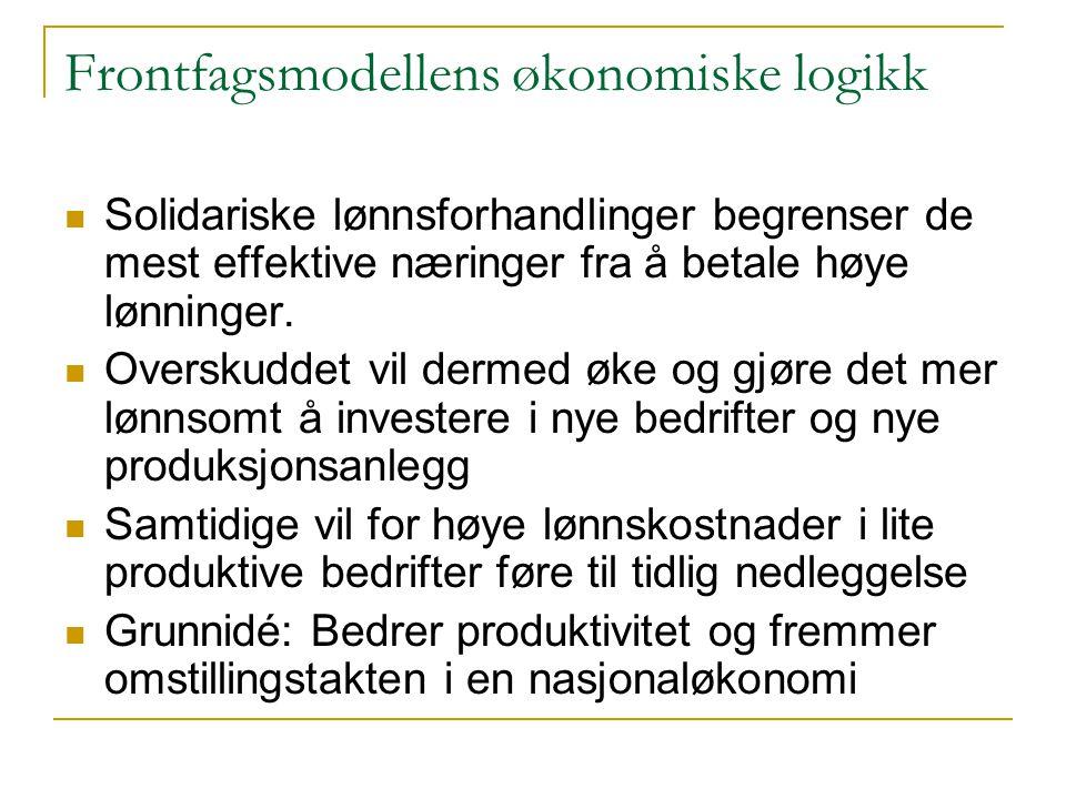 Frontfagsmodellens økonomiske logikk  Solidariske lønnsforhandlinger begrenser de mest effektive næringer fra å betale høye lønninger.  Overskuddet