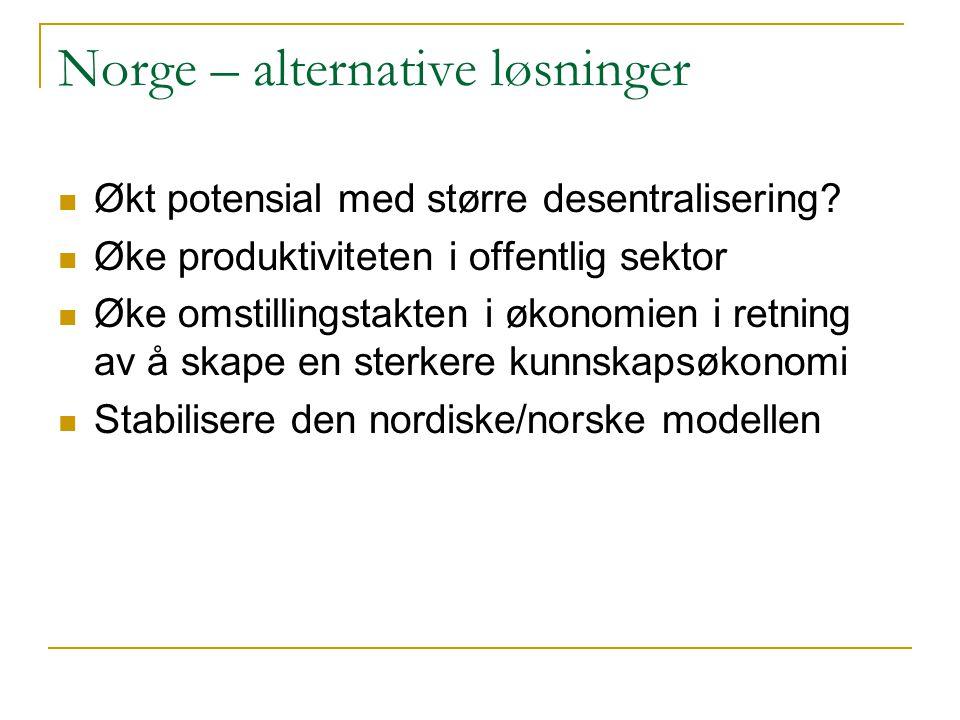 Norge – alternative løsninger  Økt potensial med større desentralisering?  Øke produktiviteten i offentlig sektor  Øke omstillingstakten i økonomie