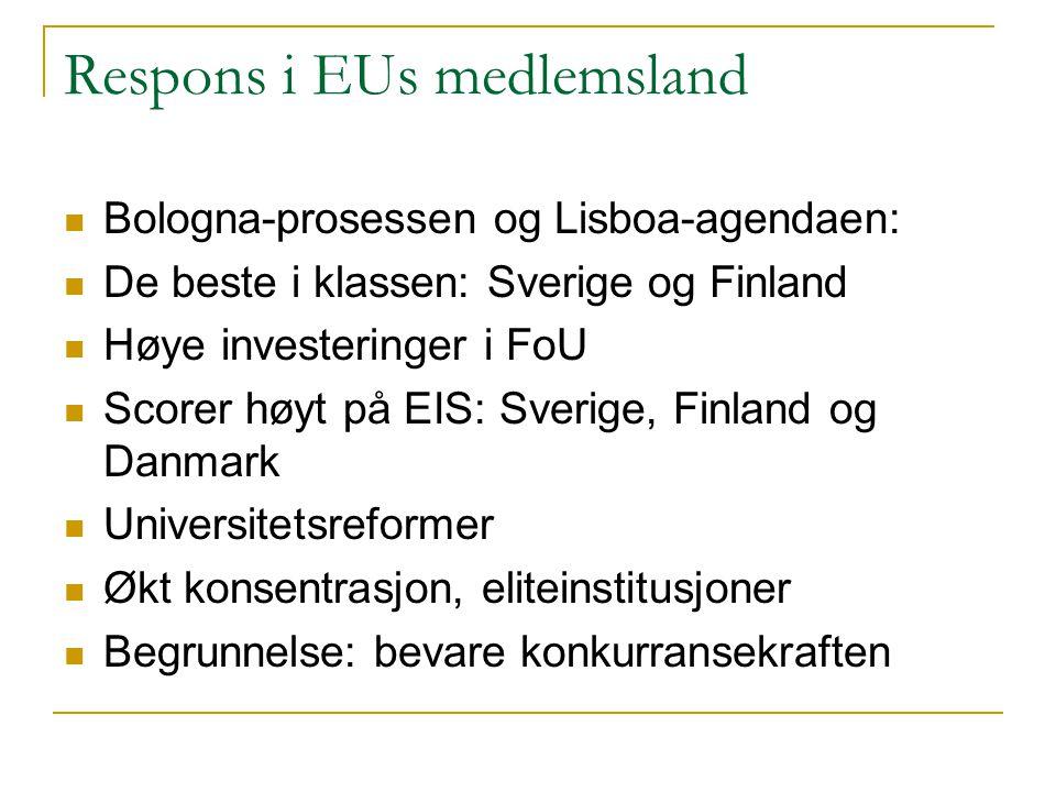 Respons i EUs medlemsland  Bologna-prosessen og Lisboa-agendaen:  De beste i klassen: Sverige og Finland  Høye investeringer i FoU  Scorer høyt på