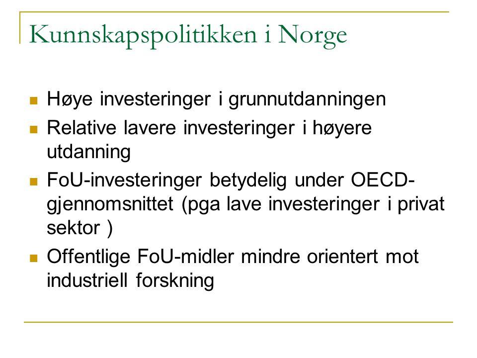 Kunnskapspolitikken i Norge  Høye investeringer i grunnutdanningen  Relative lavere investeringer i høyere utdanning  FoU-investeringer betydelig u