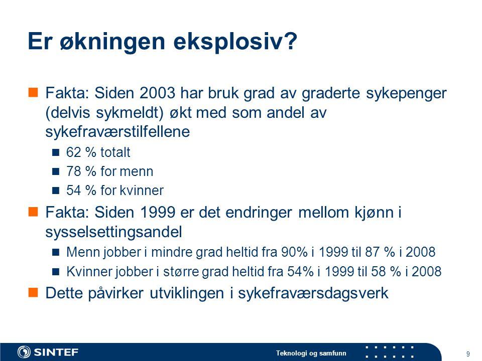 Teknologi og samfunn Graderte sykefraværstilfeller 2. kvartal 2003-2009 (prosent) 10