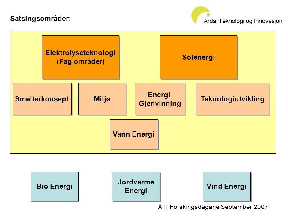 Elektrolyseteknologi (Fag områder) Elektrolyseteknologi (Fag områder) Vann Energi Bio Energi Vind Energi Energi Gjenvinning Energi Gjenvinning Jordvarme Energi Jordvarme Energi Miljø Smelterkonsept Teknologiutvikling Solenergi Satsingsområder: ÅTI Forskingsdagane September 2007