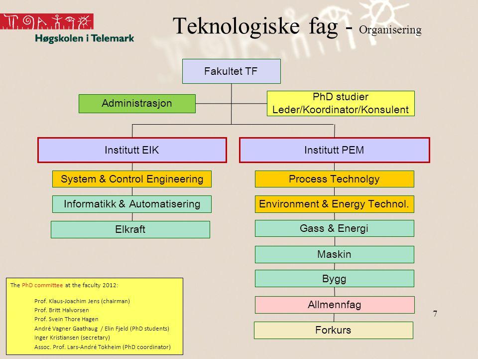 7 Teknologiske fag - Organisering Fakultet TF Administrasjon Institutt EIKInstitutt PEM System & Control Engineering Informatikk & Automatisering Elkraft Process Technolgy Environment & Energy Technol.