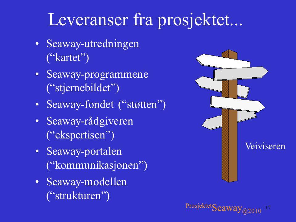 """17 Leveranser fra prosjektet... •Seaway-utredningen (""""kartet"""") •Seaway-programmene (""""stjernebildet"""") •Seaway-fondet (""""støtten"""") •Seaway-rådgiveren (""""e"""