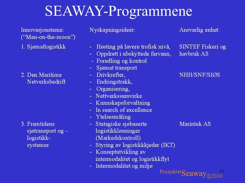 19 SEAWAY-Programmene Prosjektet Seaway @2010