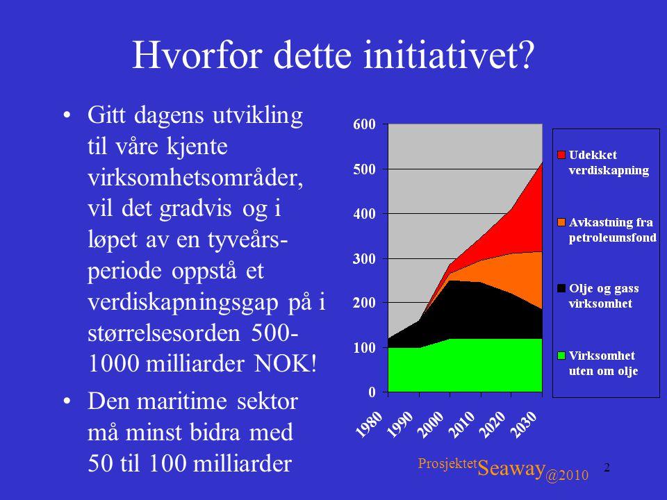 3 Hva gjør vi av FoU i Norge.
