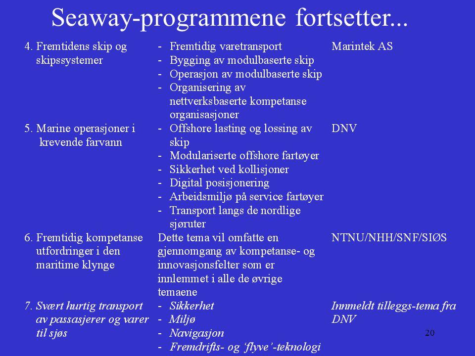 20 Seaway-programmene fortsetter...