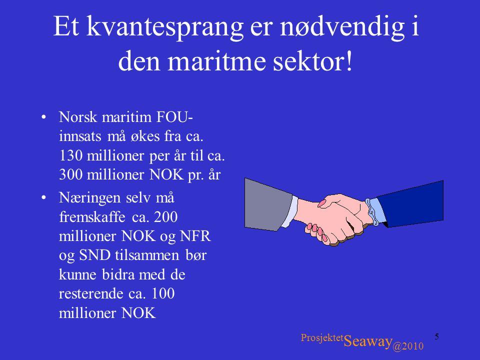 5 Et kvantesprang er nødvendig i den maritme sektor! •Norsk maritim FOU- innsats må økes fra ca. 130 millioner per år til ca. 300 millioner NOK pr. år