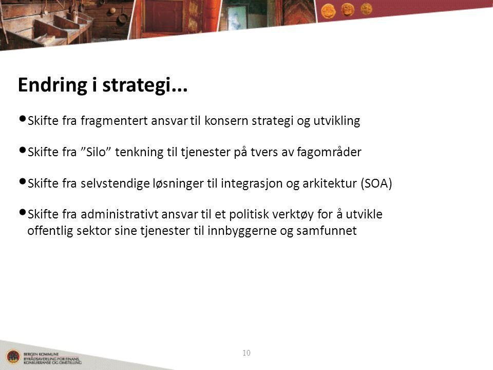 10 Endring i strategi...