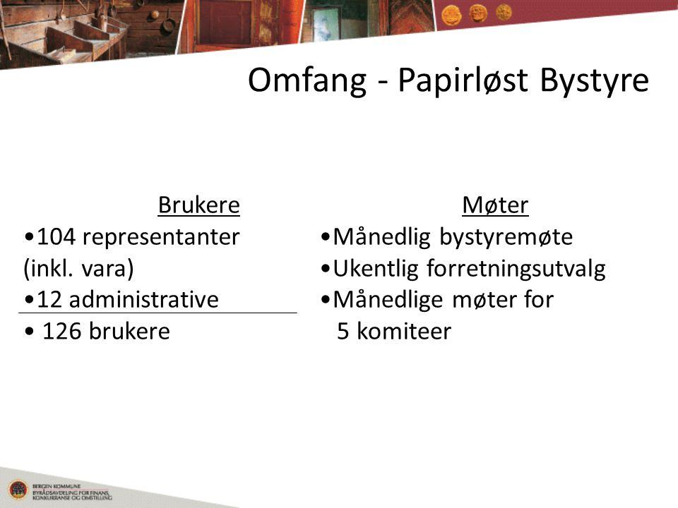 Omfang - Papirløst Bystyre Brukere •104 representanter (inkl.