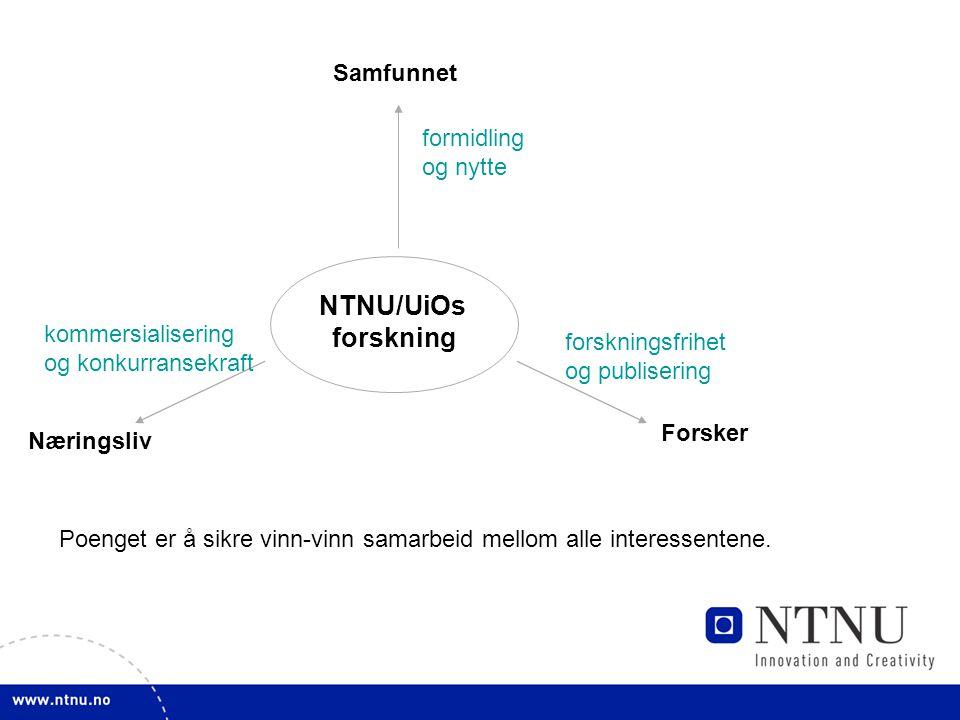 NTNU/UiOs forskning Forsker Samfunnet Næringsliv formidling og nytte forskningsfrihet og publisering kommersialisering og konkurransekraft Poenget er å sikre vinn-vinn samarbeid mellom alle interessentene.