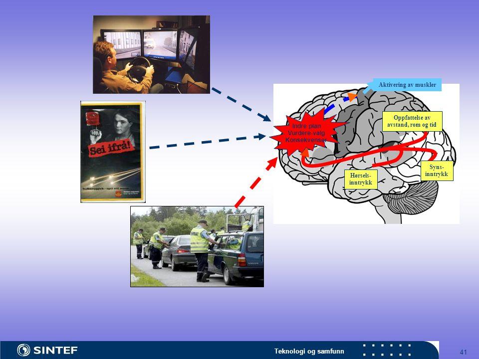 Teknologi og samfunn 41 Hørsels- inntrykk Syns- inntrykk Oppfattelse av avstand, rom og tid Aktivering av muskler Indre plan Vurdere-valg Konsekvenser