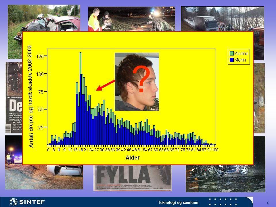 Teknologi og samfunn 37 Normal faktisk situasjon Avvik Avverge ForventeForvente Ulykke