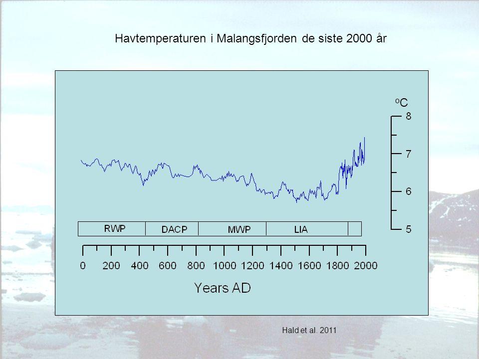 Hald et al. 2011 Havtemperaturen i Malangsfjorden de siste 2000 år oCoC
