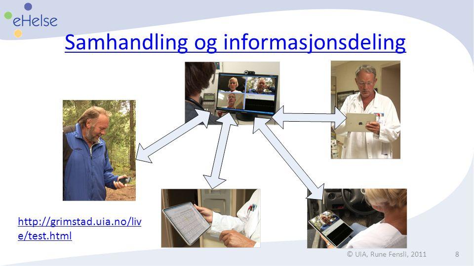 Samhandling og informasjonsdeling © UiA, Rune Fensli, 20118 http://grimstad.uia.no/liv e/test.html