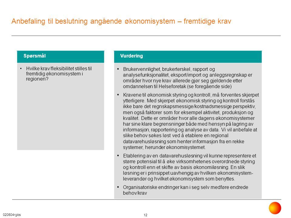 020604rgbs 12 Spørsmål •Hvilke krav/fleksibilitet stilles til fremtidig økonomisystem i regionen? Vurdering • Brukervennlighet, brukerterskel, rapport
