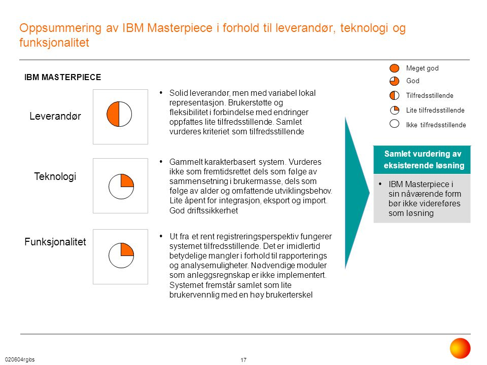 020604rgbs 17 Oppsummering av IBM Masterpiece i forhold til leverandør, teknologi og funksjonalitet IBM MASTERPIECE Meget god God Tilfredsstillende Li