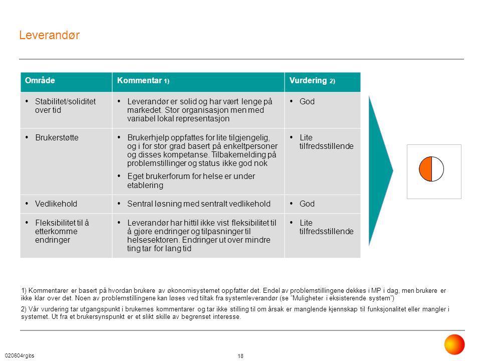 020604rgbs 18 OmrådeKommentar 1) Vurdering 2) • Stabilitet/soliditet over tid • Leverandør er solid og har vært lenge på markedet. Stor organisasjon m