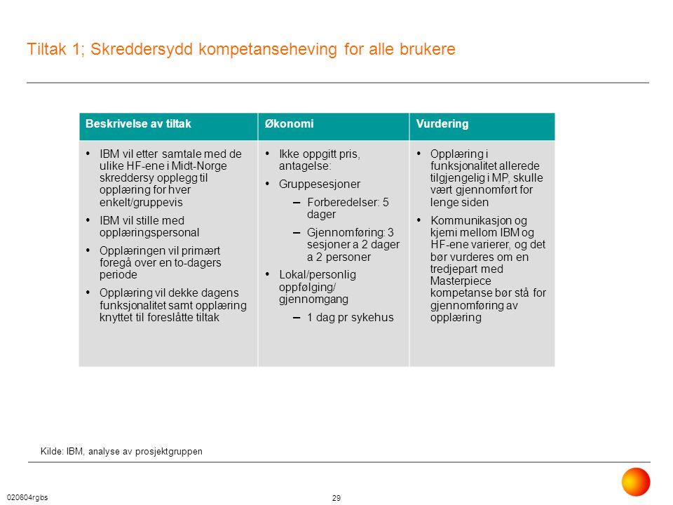 020604rgbs 29 Beskrivelse av tiltakØkonomiVurdering • IBM vil etter samtale med de ulike HF-ene i Midt-Norge skreddersy opplegg til opplæring for hver