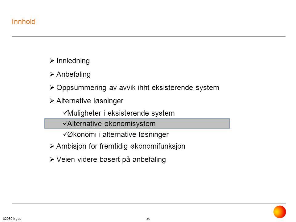 020604rgbs 35 Innhold  Innledning  Anbefaling  Oppsummering av avvik ihht eksisterende system  Alternative løsninger  Muligheter i eksisterende s