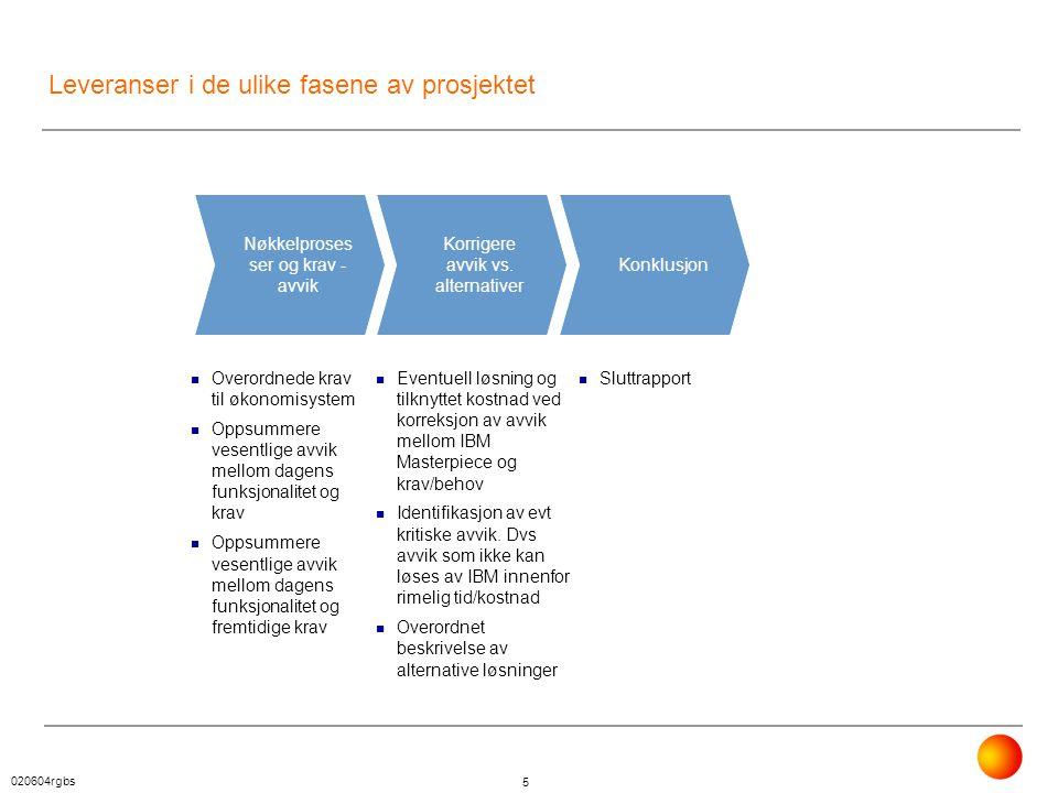 020604rgbs 5 Leveranser i de ulike fasene av prosjektet  Overordnede krav til økonomisystem  Oppsummere vesentlige avvik mellom dagens funksjonalite