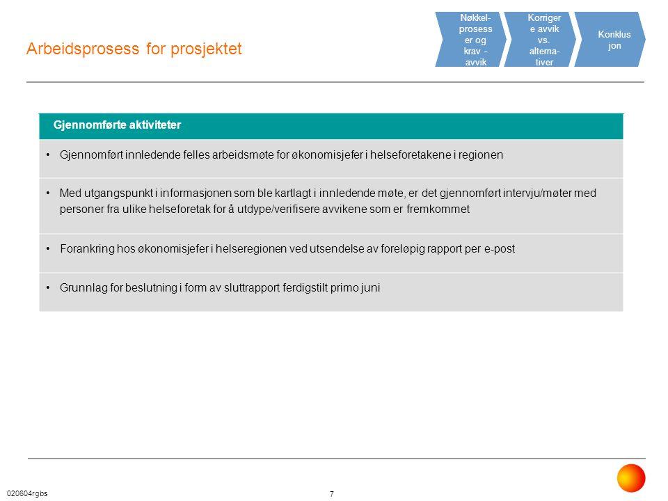 020604rgbs 7 Arbeidsprosess for prosjektet Nøkkel- prosess er og krav - avvik Korriger e avvik vs. alterna- tiver Konklus jon Gjennomførte aktiviteter