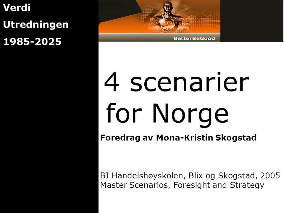 4 scenarier for Norge Foredrag av Mona-Kristin Skogstad BI Handelshøyskolen, Blix og Skogstad, 2005 Master Scenarios, Foresight and Strategy Verdi Utr