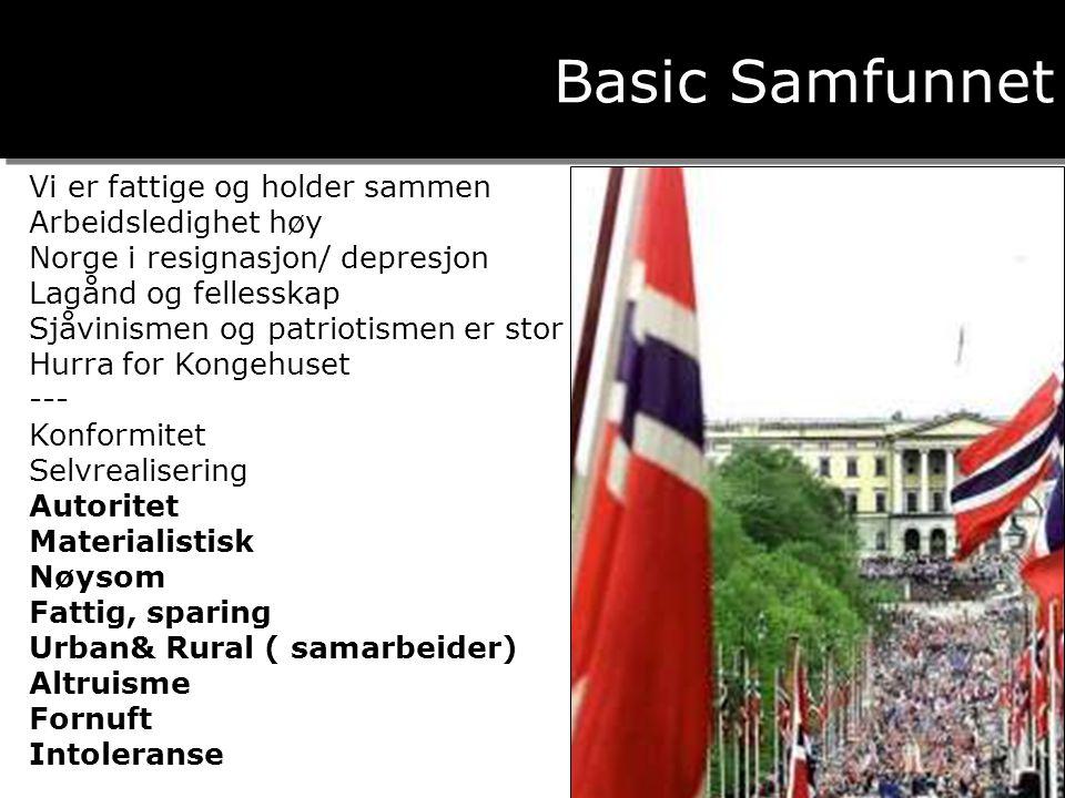 Basic Samfunnet Vi er fattige og holder sammen Arbeidsledighet høy Norge i resignasjon/ depresjon Lagånd og fellesskap Sjåvinismen og patriotismen er