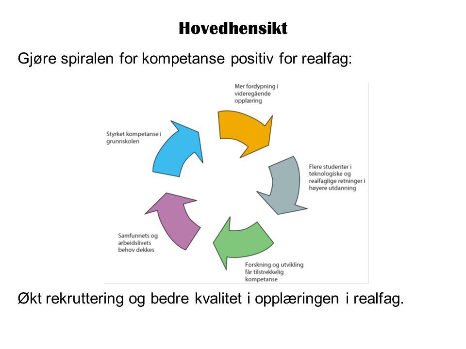 Hovedhensikt Gjøre spiralen for kompetanse positiv for realfag: Økt rekruttering og bedre kvalitet i opplæringen i realfag.