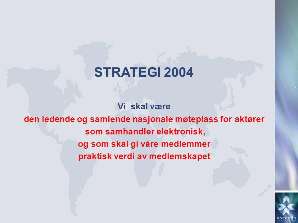 STRATEGI 2004 Vi skal være den ledende og samlende nasjonale møteplass for aktører som samhandler elektronisk, og som skal gi våre medlemmer praktisk verdi av medlemskapet