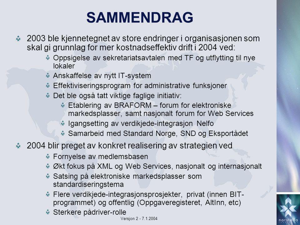 Versjon 2 - 7.1.2004 SAMMENDRAG 2003 ble kjennetegnet av store endringer i organisasjonen som skal gi grunnlag for mer kostnadseffektiv drift i 2004 ved: Oppsigelse av sekretariatsavtalen med TF og utflytting til nye lokaler Anskaffelse av nytt IT-system Effektiviseringsprogram for administrative funksjoner Det ble også tatt viktige faglige initiativ: Etablering av BRAFORM – forum for elektroniske markedsplasser, samt nasjonalt forum for Web Services Igangsetting av verdikjede-integrasjon Nelfo Samarbeid med Standard Norge, SND og Eksportådet 2004 blir preget av konkret realisering av strategien ved Fornyelse av medlemsbasen Økt fokus på XML og Web Services, nasjonalt og internasjonalt Satsing på elektroniske markedsplasser som standardiseringstema Flere verdikjede-integrasjonsprosjekter, privat (innen BIT- programmet) og offentlig (Oppgaveregisteret, AltInn, etc) Sterkere pådriver-rolle