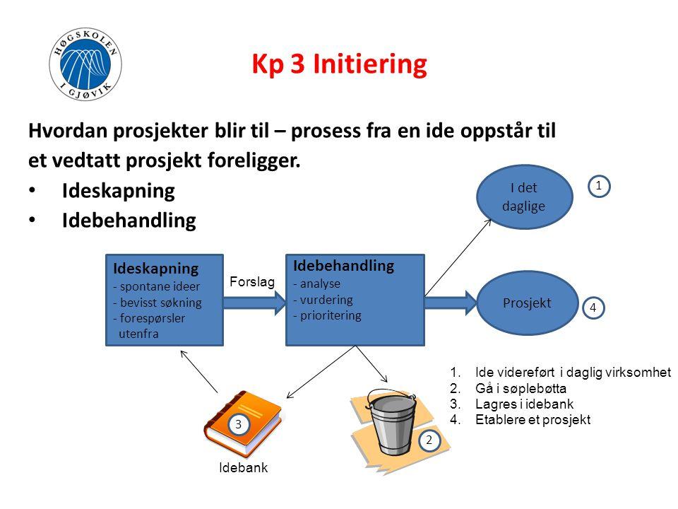 Kp 3 Initiering Hvordan prosjekter blir til – prosess fra en ide oppstår til et vedtatt prosjekt foreligger. • Ideskapning • Idebehandling Ideskapning