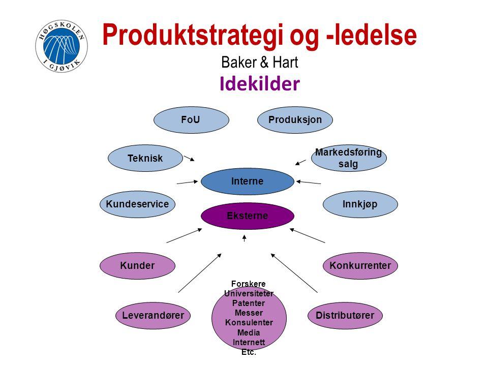 Produktstrategi og -ledelse Baker & Hart Idekilder Interne Eksterne Forskere Universiteter Patenter Messer Konsulenter Media Internett Etc. Konkurrent