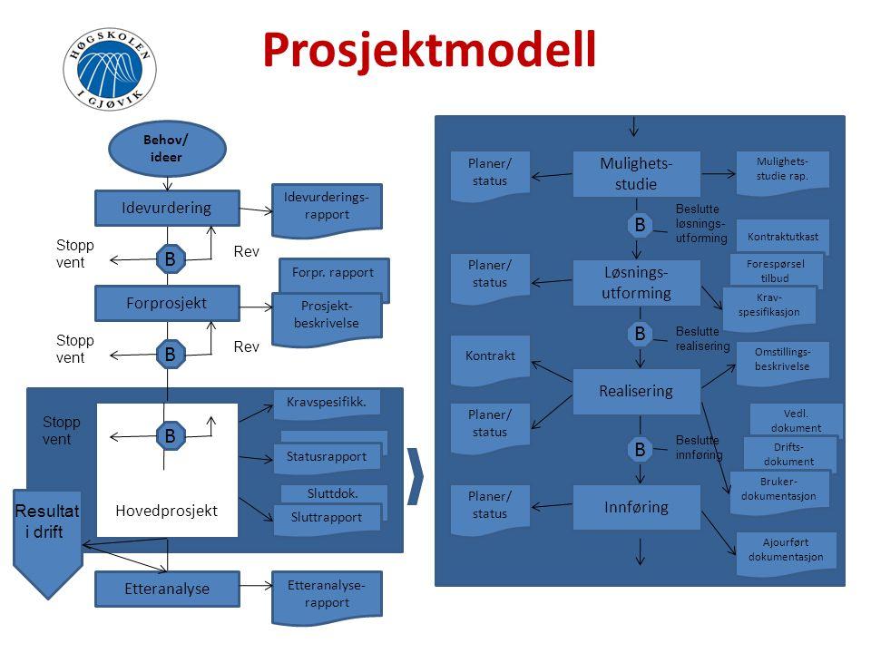 Kp 2 Prosjektadministrasjon 1.Målformulering – Beslutte og beskrive hva prosjektet skal resultere i.