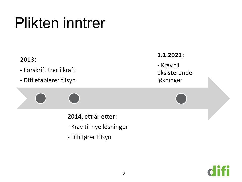 Plikten inntrer 8 2013: - Forskrift trer i kraft - Difi etablerer tilsyn 2014, ett år etter: - Krav til nye løsninger - Difi fører tilsyn 1.1.2021: - Krav til eksisterende løsninger