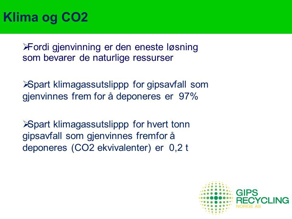 Klima og CO2  Fordi gjenvinning er den eneste løsning som bevarer de naturlige ressurser  Spart klimagassutslippp for gipsavfall som gjenvinnes frem