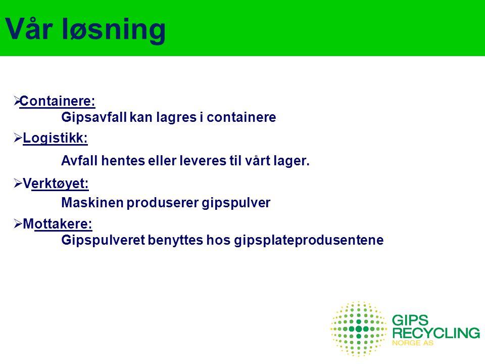Vår løsning  Containere: Gipsavfall kan lagres i containere  Logistikk: Avfall hentes eller leveres til vårt lager.  Verktøyet: Maskinen produserer
